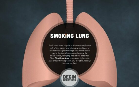 Smoking Lung